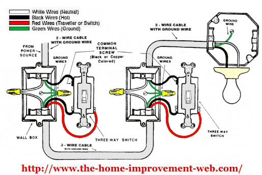 wiring diagram for 3 way switch ceiling fan the wiring diagram how to wire a ceiling fan two switches nilza wiring diagram